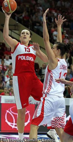 Pologne_2013-2014_Ewelina KOBRYN_Fiba Europe