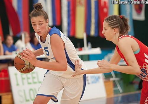 Alexia CHARTEREAU FIBA Europe