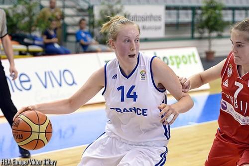 Camille CIRGUE FIBA Europe