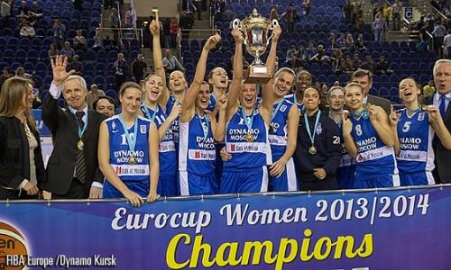 Dynamo Moscou Vainqueur Eurcoupe 2014 FIBA Europe