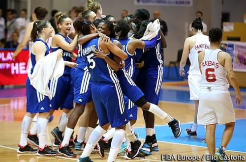 France Euro U20 FIBA Europe
