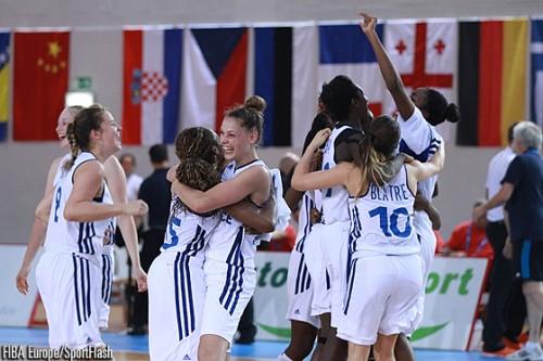 France U18 Fiba Europe