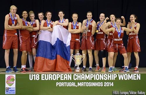 Russie Champion Europe U18 FIBA Europe