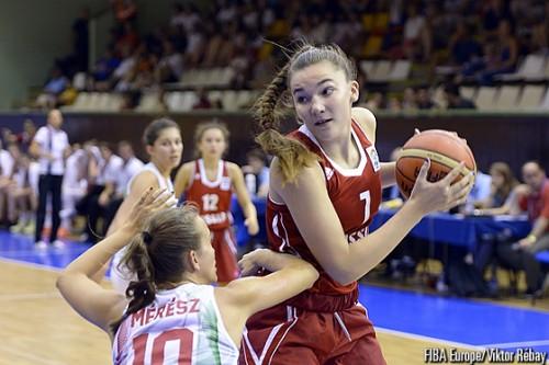 EuroU16_Maria VADEEVA (Russie)