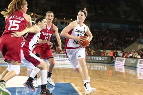 Canada-Turquie FIBA