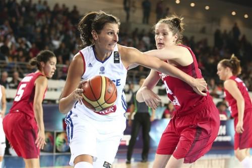Mondial 2014_Héléna CIAK (France)_FIBA