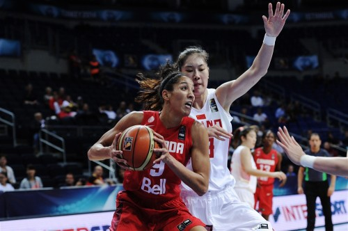 mondial 2014_Canada-Chine FIBA