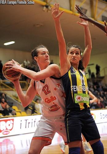 Iva SLISKOVIC FIBA Europe Familia Schio