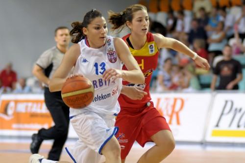 Euro U18_2008_Latinka DUSANIC (Serbie)_FIBA Europe_Martin HAVRAN