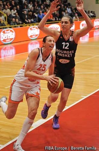 Laura MACCHI FIBA Europe