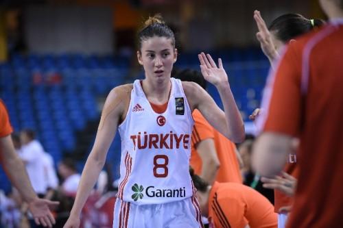 Olcay  CAKIR (Turquie)