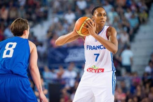 Sandrine GRUDA PAGE FACEBOOK Equipe de France Féminine de BasketBall