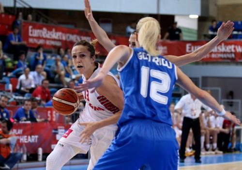 Euro 2015_Ewelina KOBRYN (Pologne)_FIBA Europe