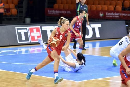 Euro 2015_Nevena JOVANOVIC (Serbie)_FIBA_CIAMILLO-CASTORIA_REBAY