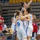 Euro U18 : Ticket pour la finale gagné pour les Bleuettes !