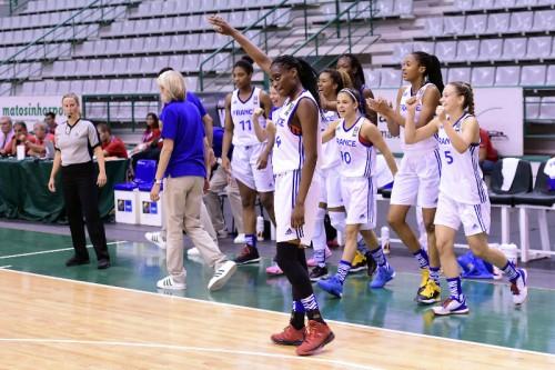 France U16 2015 FIBA Europe