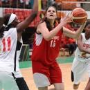 Afrobasket 2015 : L'Angola surpris par l'Égypte