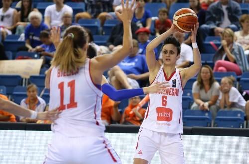Euro 2015_Milica JOVANOVIC (Monténégro)_FIBA_CIAMILLO-CASTORIA_CASTORIA