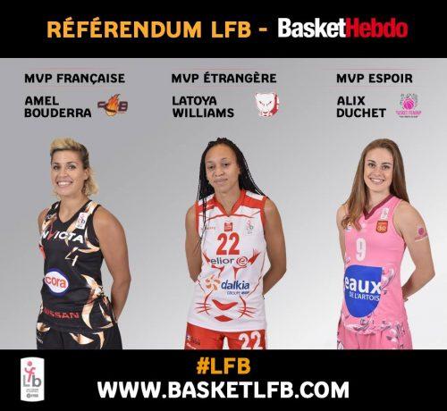 LFB_2015-2016_Récapitulatif MVP_LFB