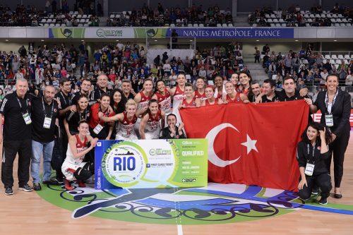 Turquie FIBA