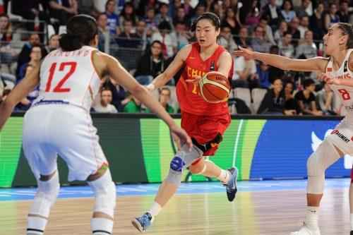 Wen LU FIBA