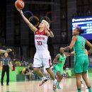 Rio 2016 : La Turquie au bout de la nuit, l'Australie accrochée