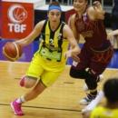 Turquie : Ayse CORA prolonge à Fenerbahçe