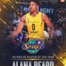 WNBA : Les 2 meilleurs 5 majeurs défensifs ont été désignés