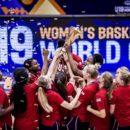 Mondial U19 2019 : Les Etats Unis retrouvent leur rang….non sans mal !!