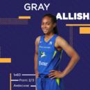 LFB : Allisha GRAY remplace Asia DURR au BLMA….jusqu'au 1er Janvier