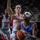 Euroligue : Izmit et Gérone se qualifient pour le tableau des groupes de la saison régulière