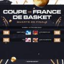 Coupe de France : les affiches des Quarts de Finale sont connues !!