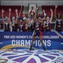 Challenger U20 : La France remporte le Groupe C de Konya !!