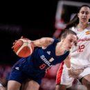 TOKYO 2021 5×5 : Le Canada se laisse une chance de se qualifier pour les quarts, l'Espagne y a déjà un pied