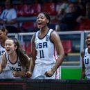 Mondial U19 2021 : Les Américaines vont en finale face aux Australiennes, la France étouffe l'Egypte en match de classement
